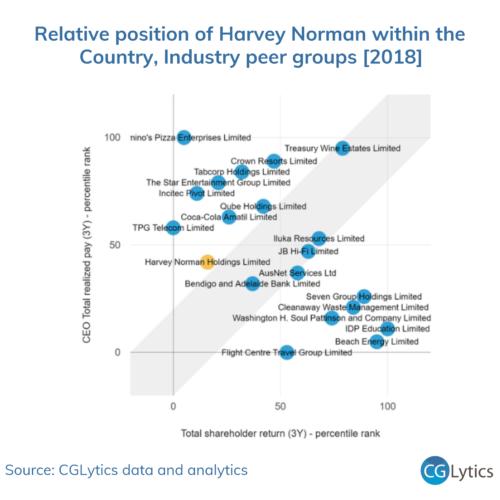 HN P4P analysis